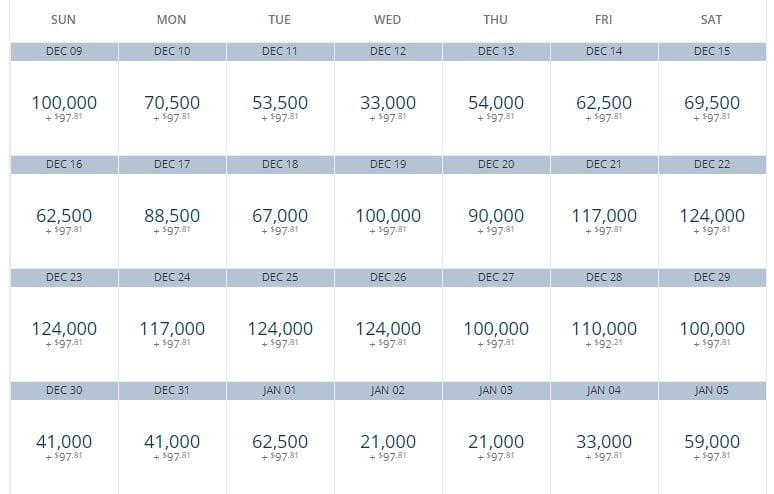 Delta SkyMiles Pricing