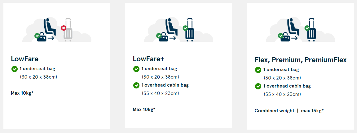 norwegian air carry on