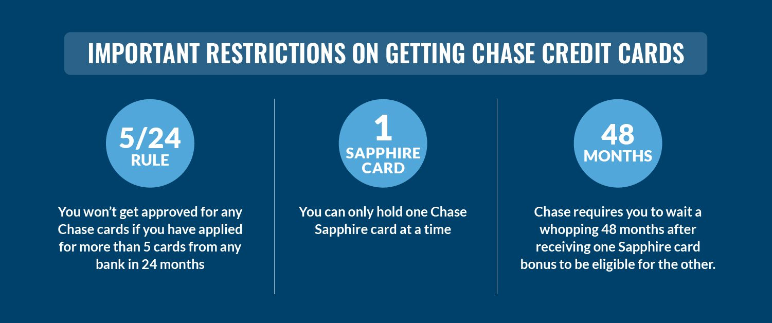 chase ultimate rewards restrictions