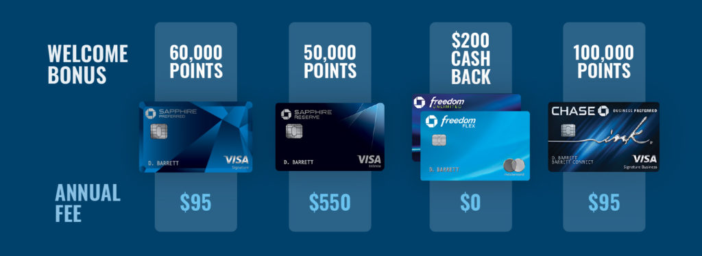 use chase points to book hotels
