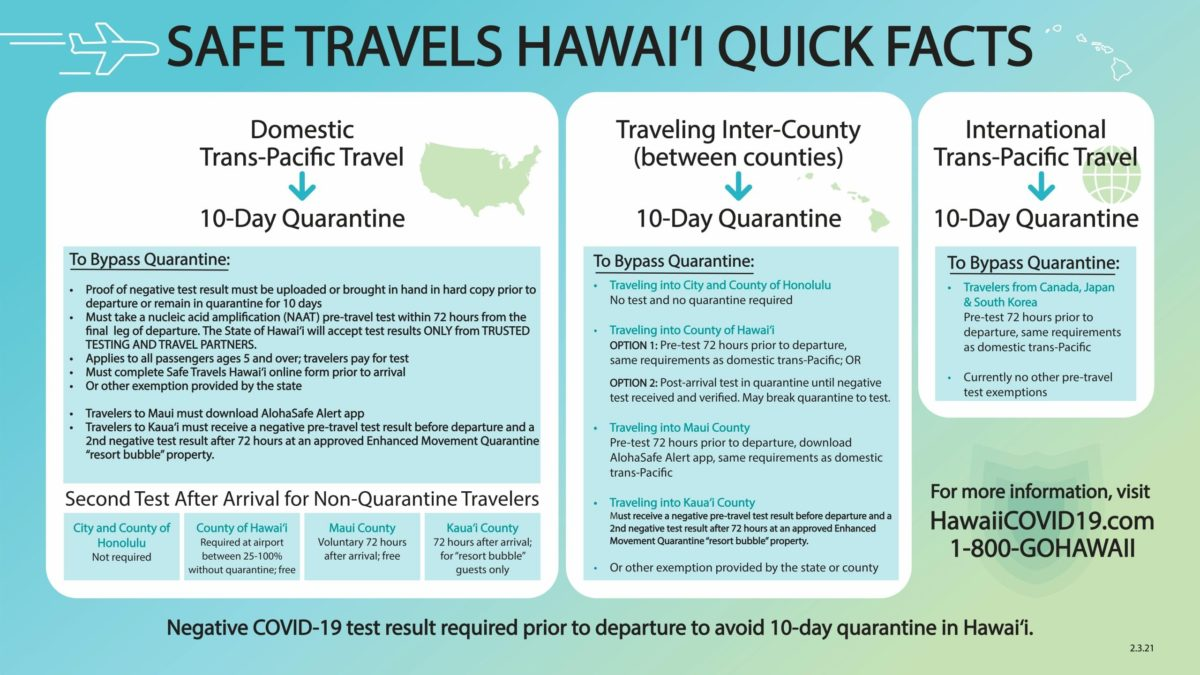 Hawaii Quarantine Rules
