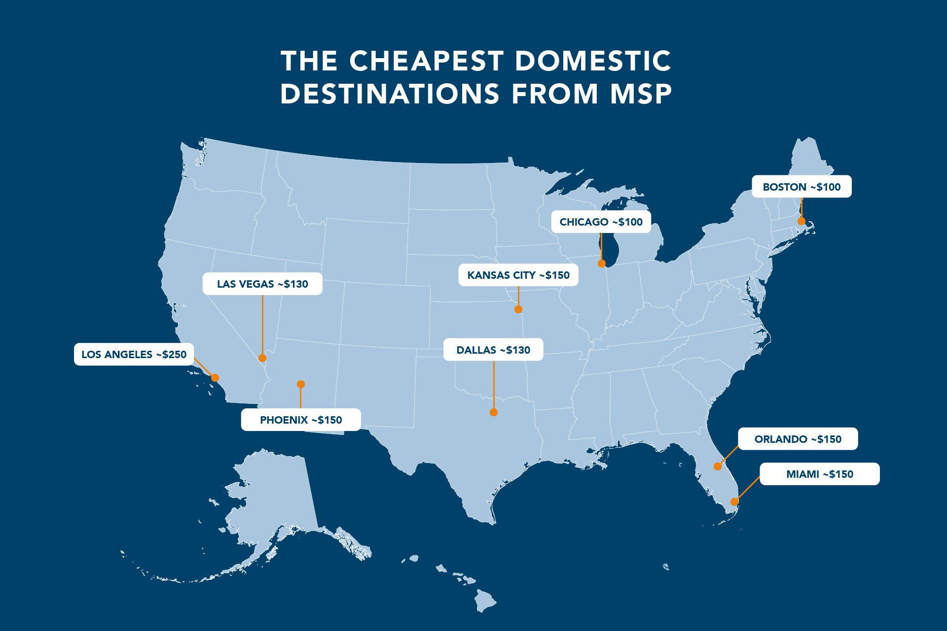 cheap domestic destinations from minneapolis