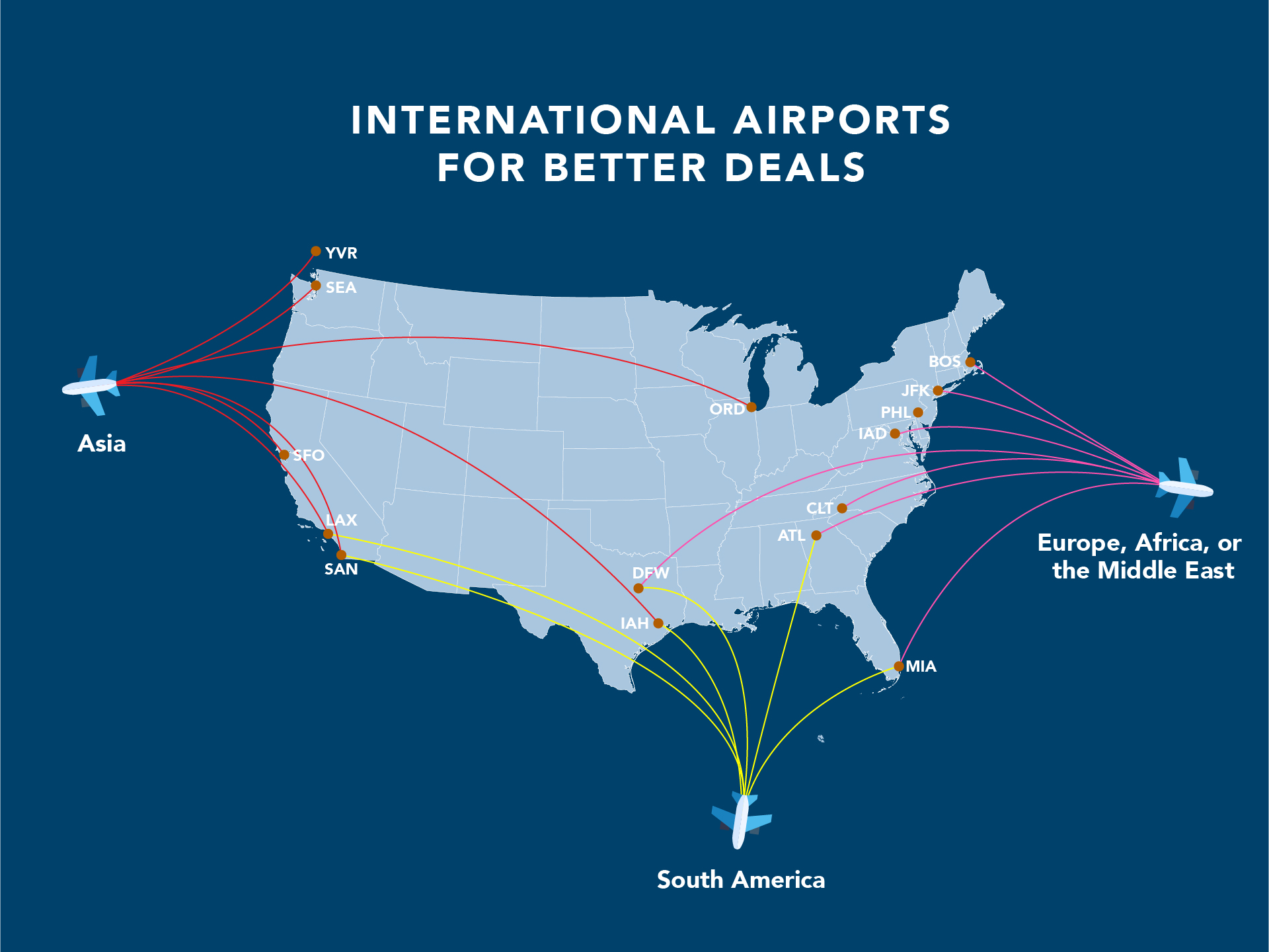 cheap flights from minneapolis other airports
