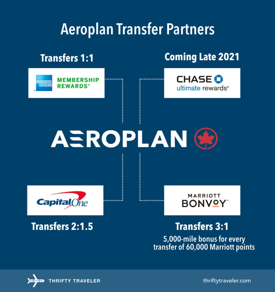 aeroplan transfer partners thailand using points and miles