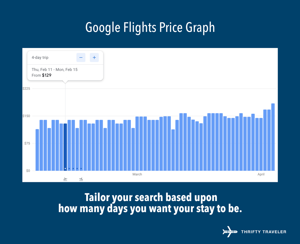 google flights price graph