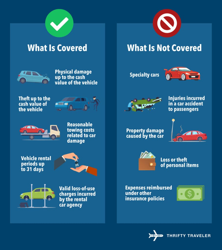 chase sapphire rental car insurance breakdown