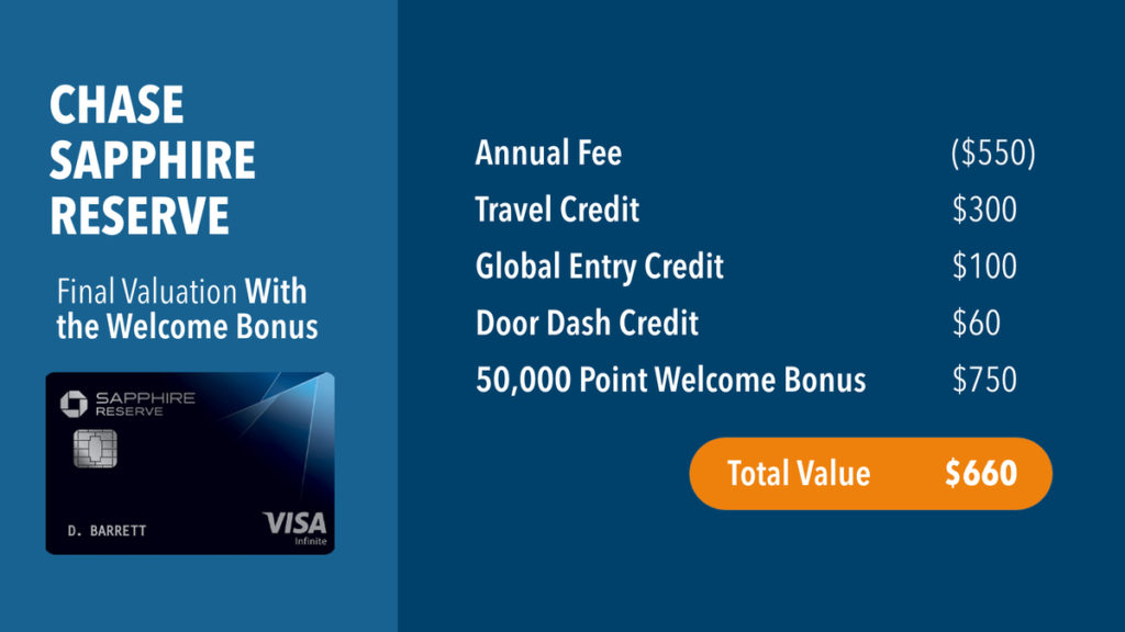 chase sapphire reserve benefits