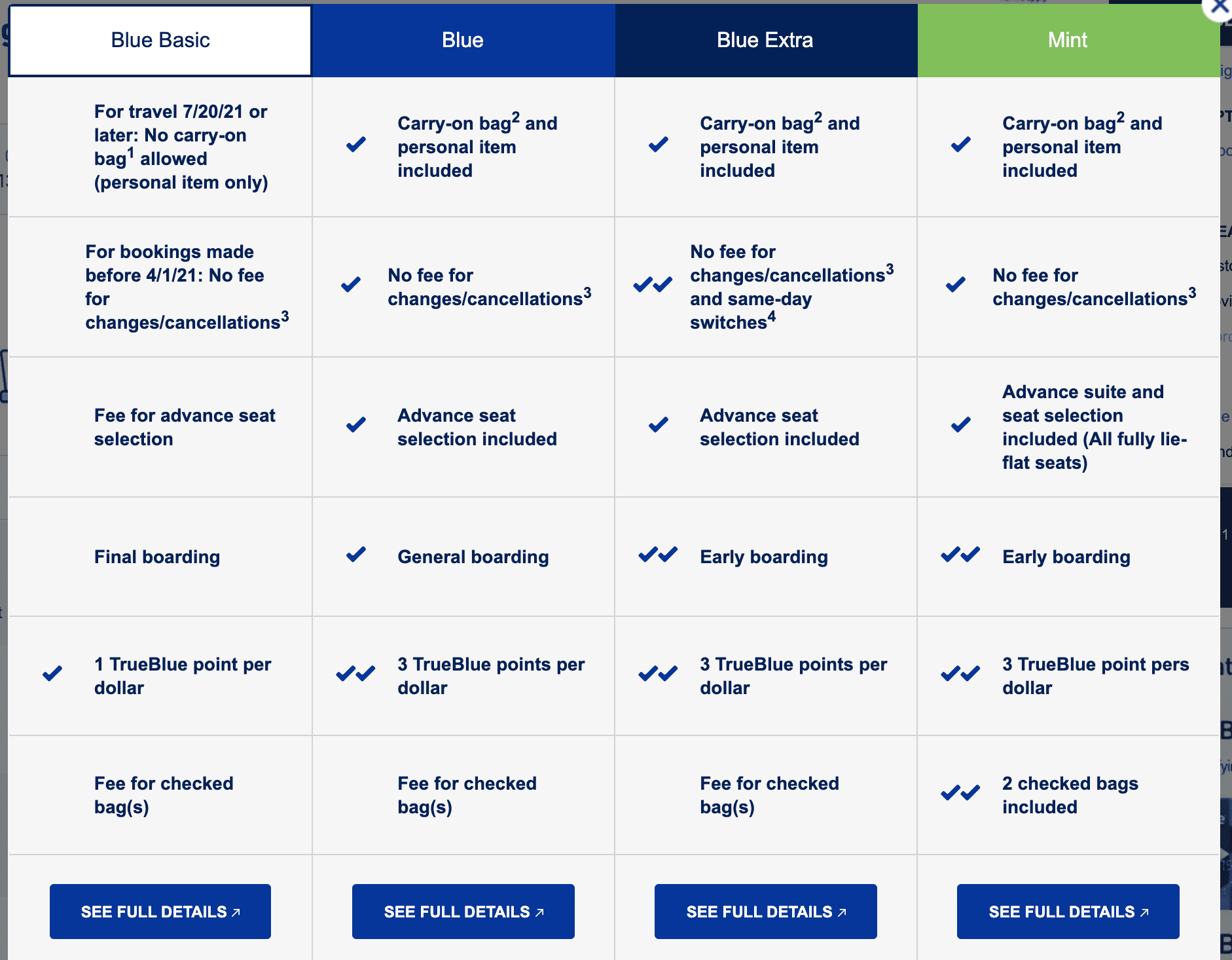 JetBlue Baggage Fees